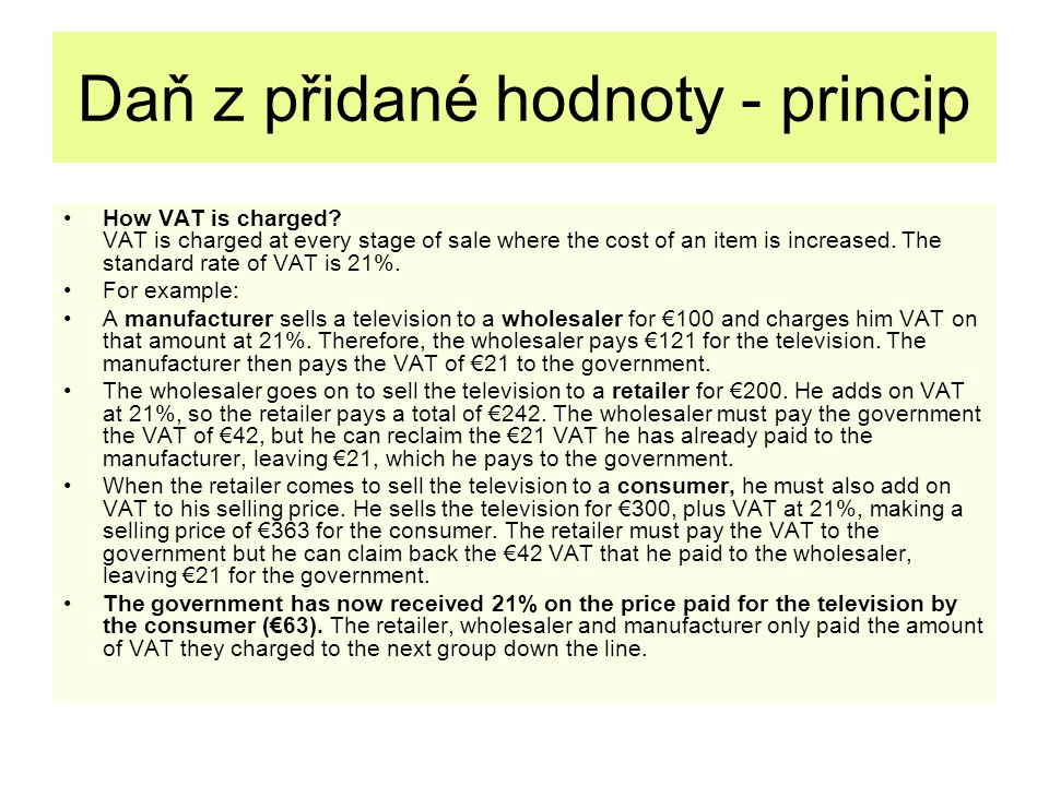 Daň z přidané hodnoty - princip How VAT is charged.