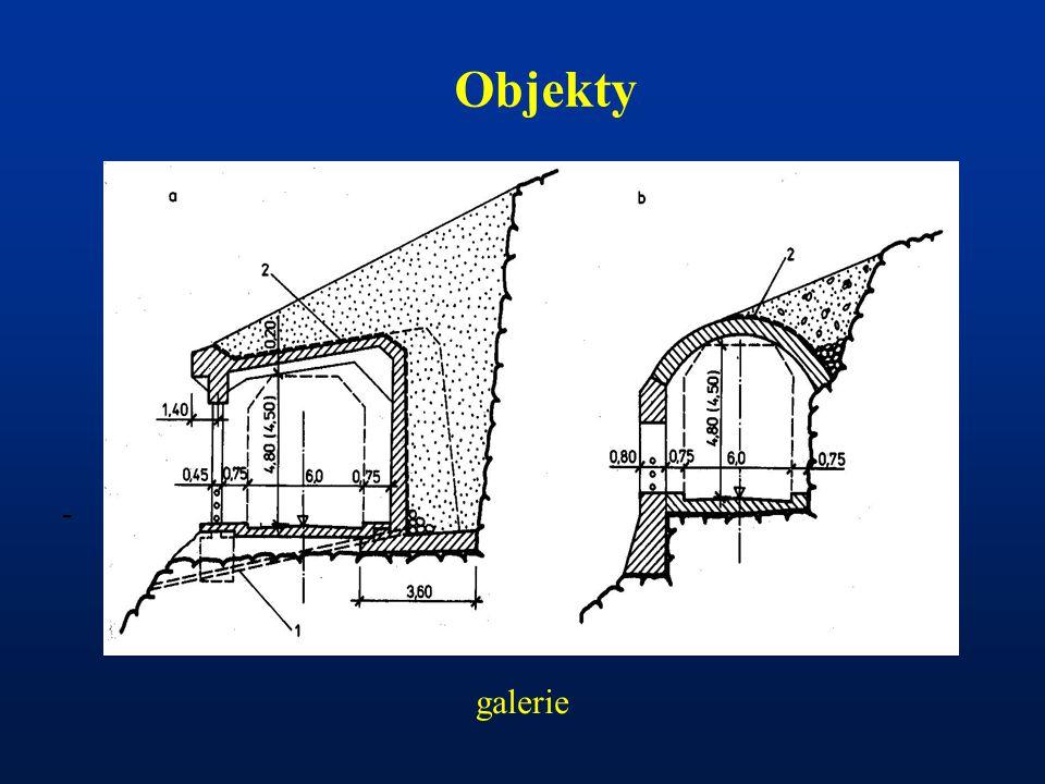 - Objekty galerie