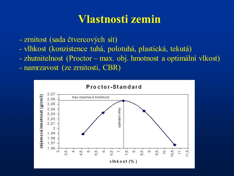 - Vlastnosti zemin - zrnitost (sada čtvercových sít) - vlhkost (konzistence tuhá, polotuhá, plastická, tekutá) - zhutnitelnost (Proctor – max. obj. hm