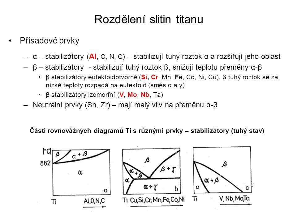 Rozdělení slitin titanu Přísadové prvky –α – stabilizátory (Al, O, N, C ) – stabilizují tuhý roztok α a rozšiřují jeho oblast –β – stabilizátory - stabilizují tuhý roztok β, snižují teplotu přeměny α-β β stabilizátory eutektoidotvorné (Si, Cr, Mn, Fe, Co, Ni, Cu), β tuhý roztok se za nízké teploty rozpadá na eutektoid (směs α a γ) β stabilizátory izomorfní (V, Mo, Nb, Ta) –Neutrální prvky (Sn, Zr) – mají malý vliv na přeměnu α-β Části rovnovážných diagramů Ti s různými prvky – stabilizátory (tuhý stav) α α