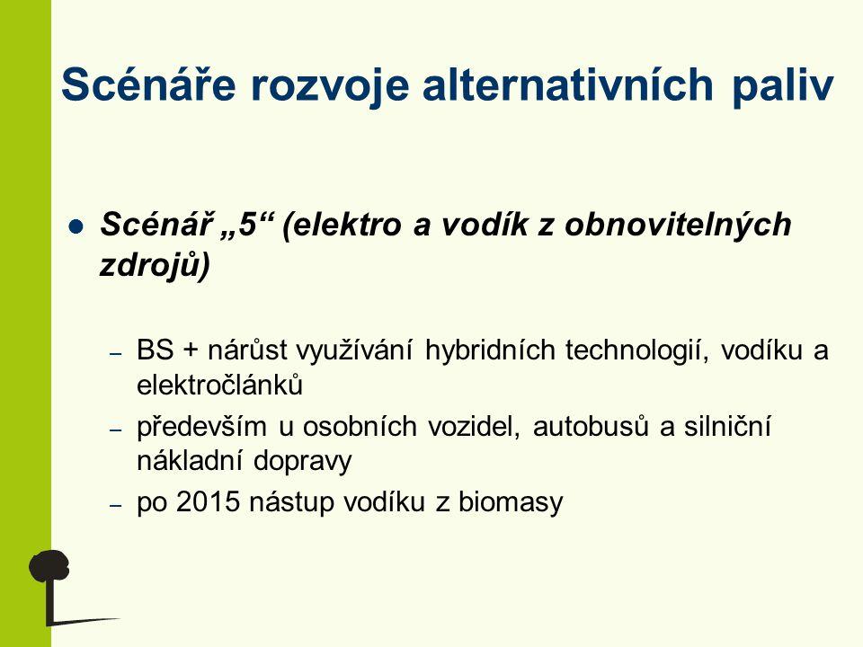 """Scénáře rozvoje alternativních paliv Scénář """"5"""" (elektro a vodík z obnovitelných zdrojů) – BS + nárůst využívání hybridních technologií, vodíku a elek"""
