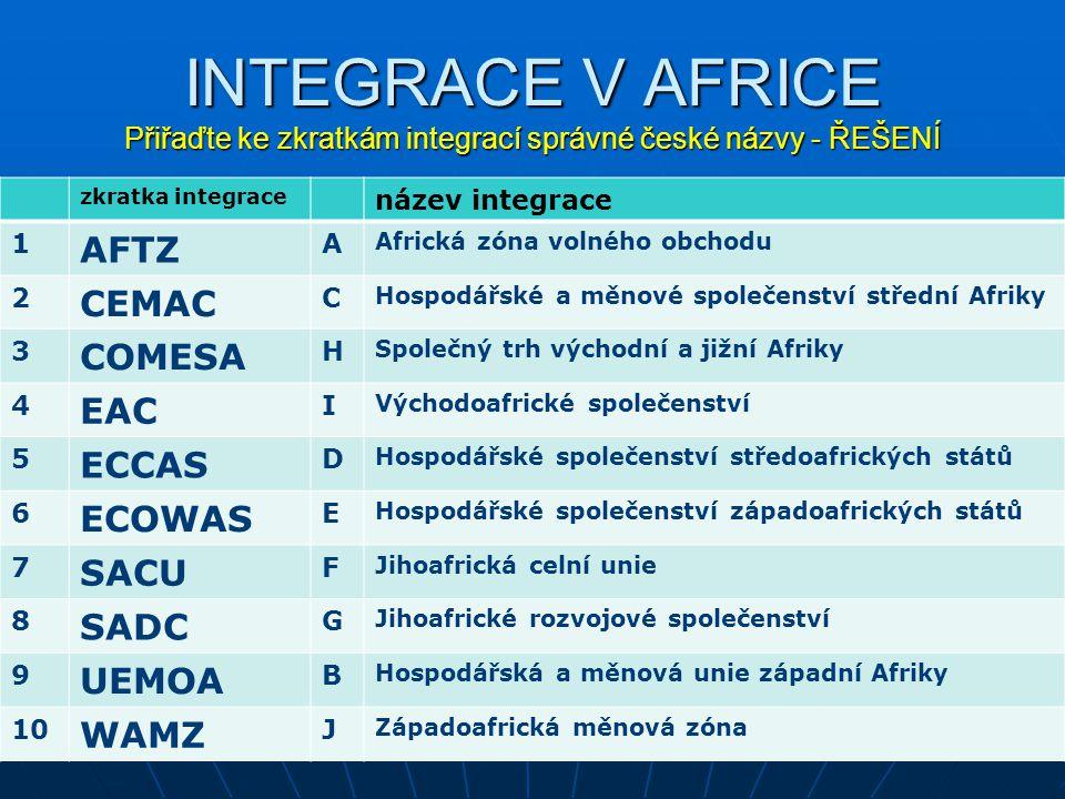 INTEGRACE V AFRICE Přiřaďte ke zkratkám integrací správné české názvy - ŘEŠENÍ zkratka integrace název integrace 1 AFTZ A Africká zóna volného obchodu