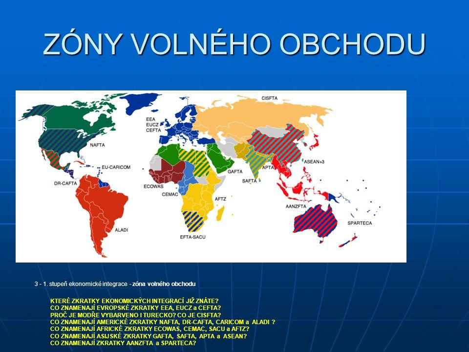ZÓNY VOLNÉHO OBCHODU 3 - 1. stupeň ekonomické integrace - zóna volného obchodu KTERÉ ZKRATKY EKONOMICKÝCH INTEGRACÍ JIŽ ZNÁTE? CO ZNAMENAJÍ EVROPSKÉ Z