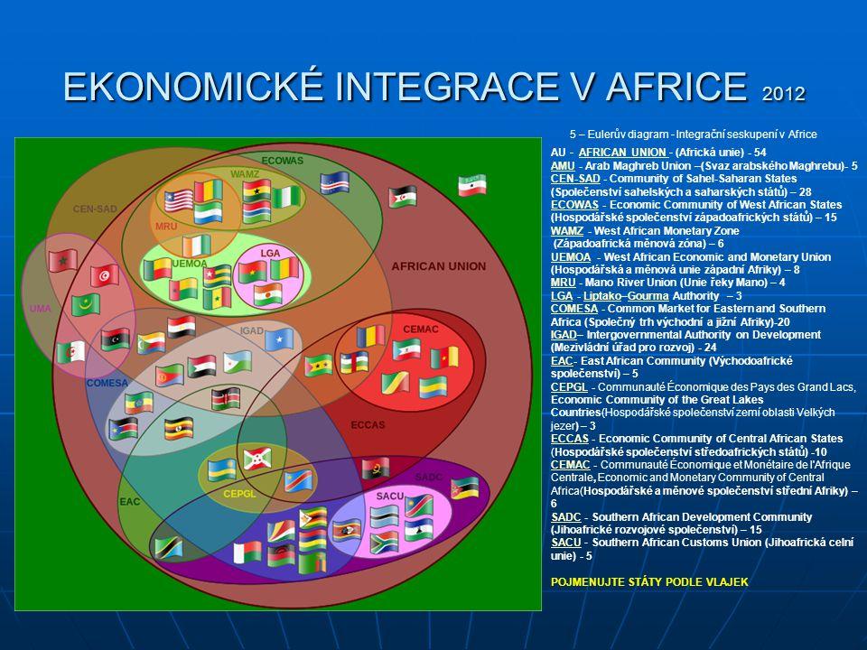 EKONOMICKÉ INTEGRACE V AFRICE 2012 5 – Eulerův diagram - Integrační seskupení v Africe AU - AFRICAN UNION - (Africká unie) - 54AFRICAN UNION AMUAMU -