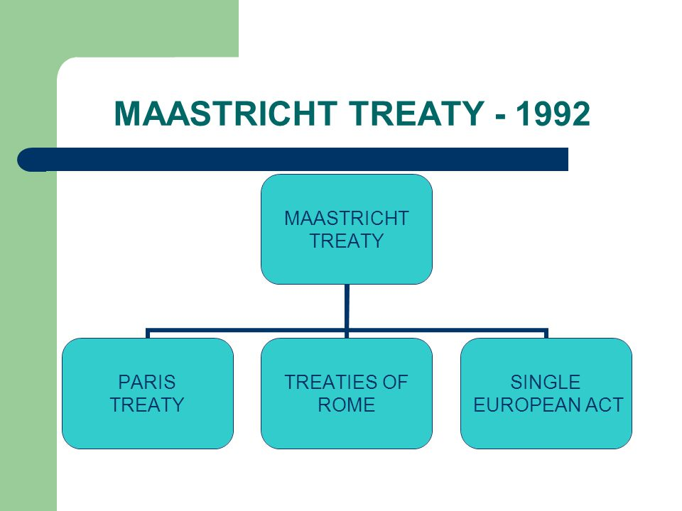 MAASTRICHT TREATY - 1992 MAASTRICHT TREATY PARIS TREATY TREATIES OF ROME SINGLE EUROPEAN ACT