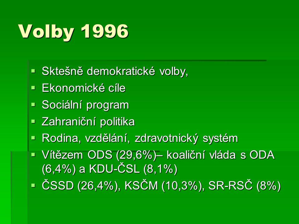 Volby 1996  Sktešně demokratické volby,  Ekonomické cíle  Sociální program  Zahraniční politika  Rodina, vzdělání, zdravotnický systém  Vítězem ODS (29,6%)– koaliční vláda s ODA (6,4%) a KDU-ČSL (8,1%)  ČSSD (26,4%), KSČM (10,3%), SR-RSČ (8%)