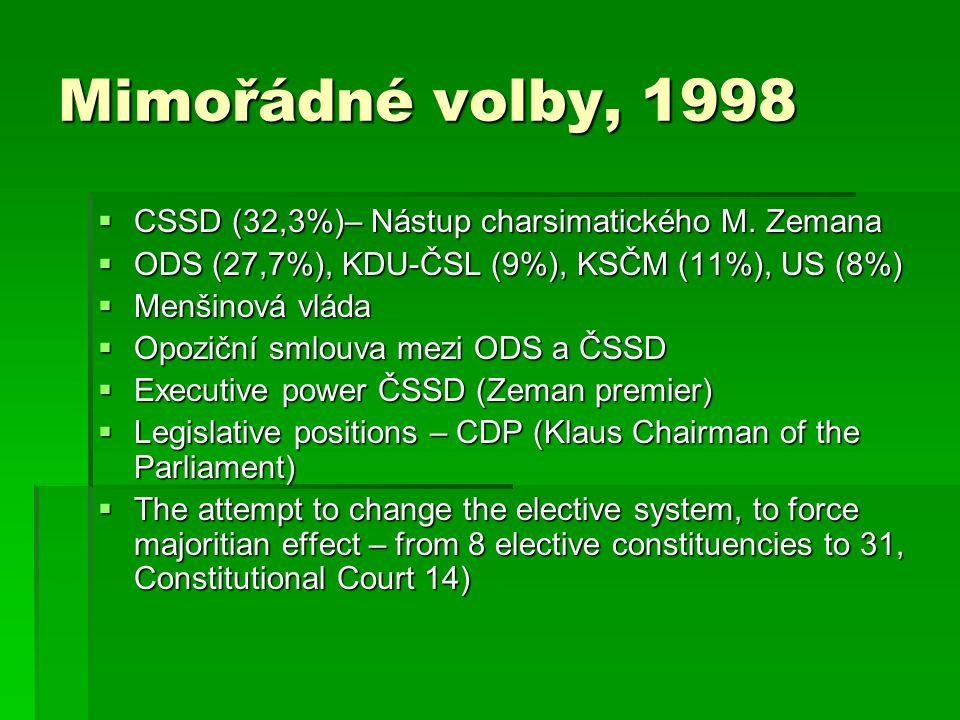 Mimořádné volby, 1998  CSSD (32,3%)– Nástup charsimatického M.