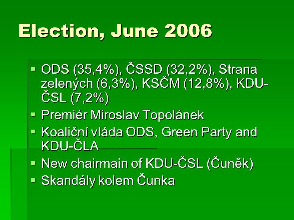 Election, June 2006  ODS (35,4%), ČSSD (32,2%), Strana zelených (6,3%), KSČM (12,8%), KDU- ČSL (7,2%)  Premiér Miroslav Topolánek  Koaliční vláda ODS, Green Party and KDU-ČLA  New chairmain of KDU-ČSL (Čuněk)  Skandály kolem Čunka