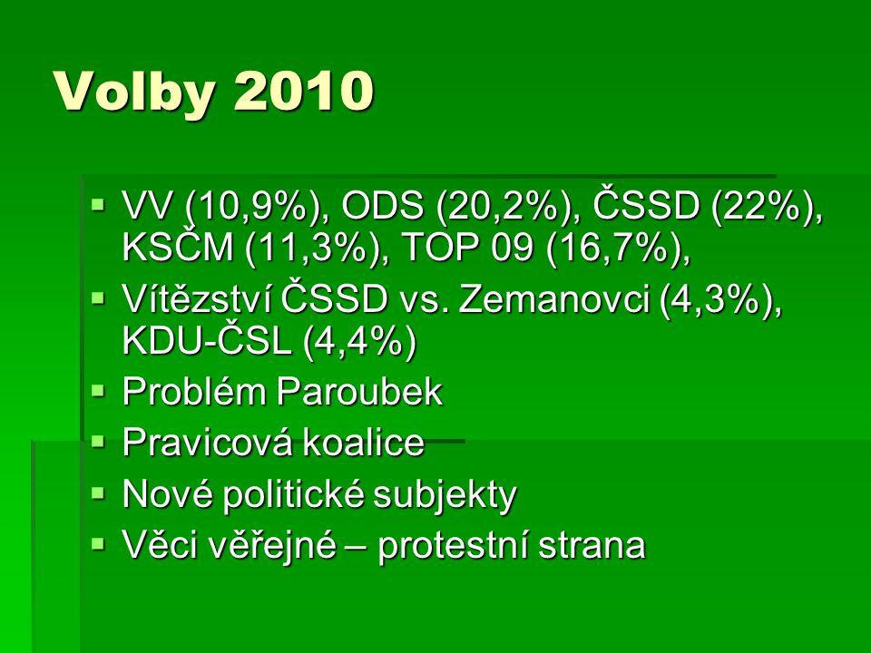 Volby 2010  VV (10,9%), ODS (20,2%), ČSSD (22%), KSČM (11,3%), TOP 09 (16,7%),  Vítězství ČSSD vs.