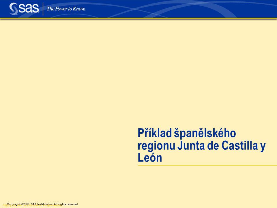Copyright © 2003, SAS Institute Inc. All rights reserved. 4 Region Junta de Castilla y León