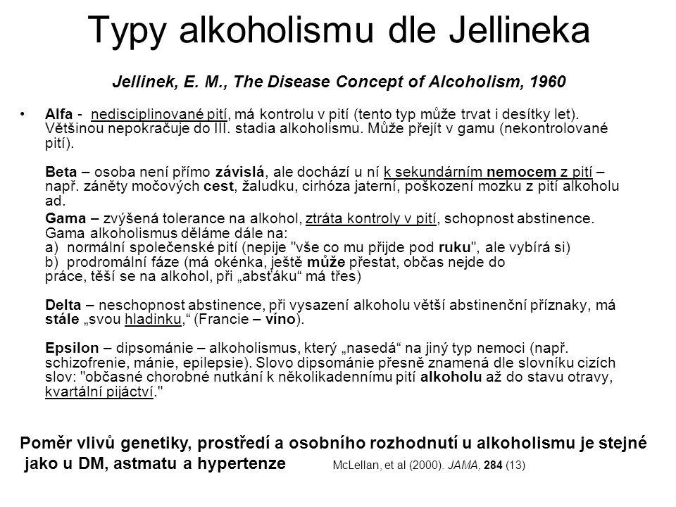 Typy alkoholismu dle Jellineka Jellinek, E. M., The Disease Concept of Alcoholism, 1960 Alfa - nedisciplinované pití, má kontrolu v pití (tento typ mů