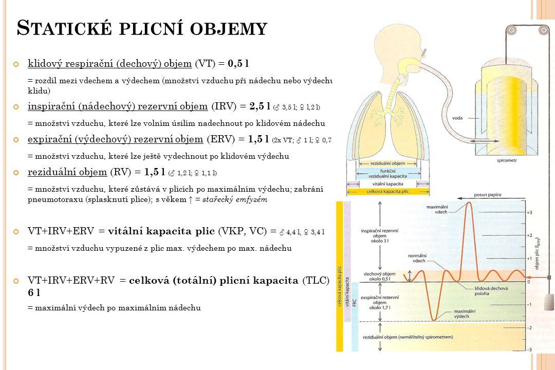 S TATICKÉ PLICNÍ OBJEMY klidový respirační (dechový) objem (VT) = 0,5 l = rozdíl mezi vdechem a výdechem (množství vzduchu při nádechu nebo výdechu v