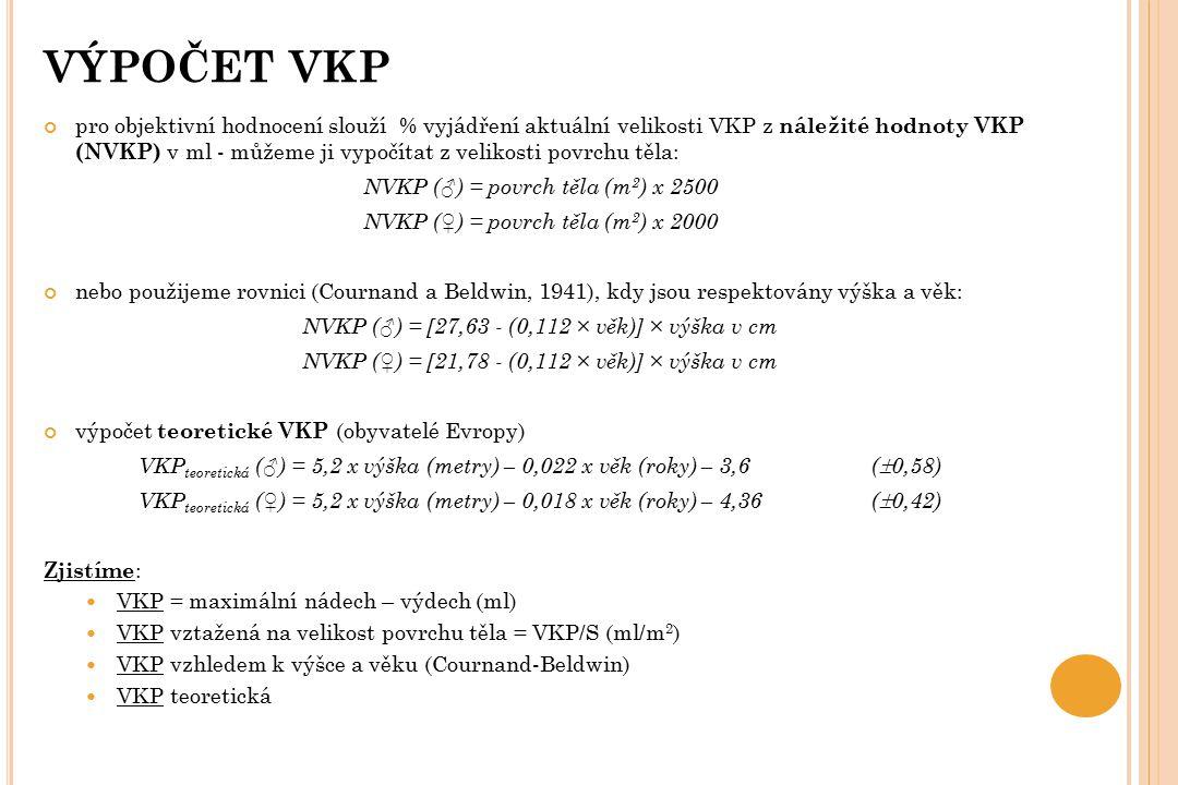 pro objektivní hodnocení slouží % vyjádření aktuální velikosti VKP z náležité hodnoty VKP (NVKP) v ml - můžeme ji vypočítat z velikosti povrchu těla: