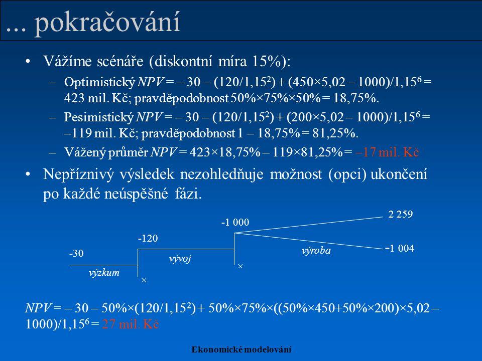 Ekonomické modelování... pokračování Vážíme scénáře (diskontní míra 15%): –Optimistický NPV = – 30 – (120/1,15 2 ) + (450×5,02 – 1000)/1,15 6 = 423 mi