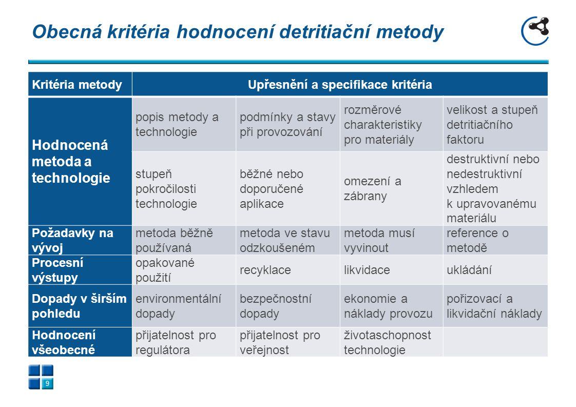 Obecná kritéria hodnocení detritiační metody Kritéria metodyUpřesnění a specifikace kritéria Hodnocená metoda a technologie popis metody a technologie