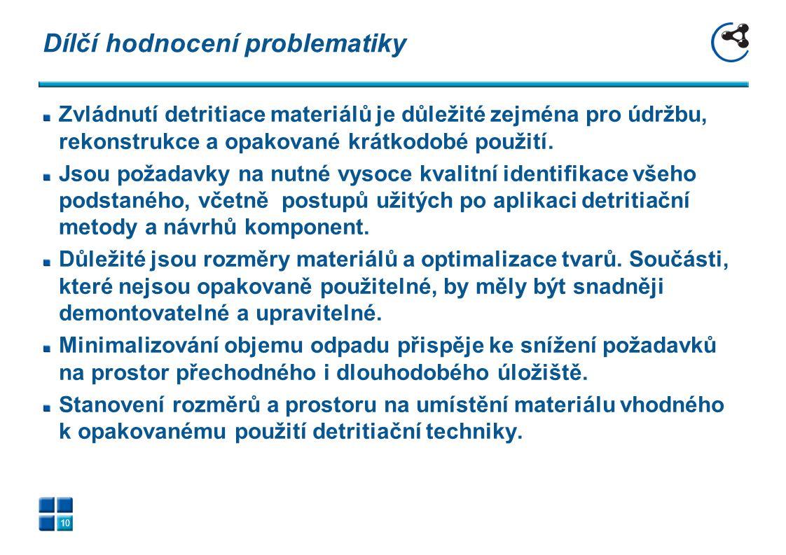 Dílčí hodnocení problematiky Zvládnutí detritiace materiálů je důležité zejména pro údržbu, rekonstrukce a opakované krátkodobé použití. Jsou požadavk