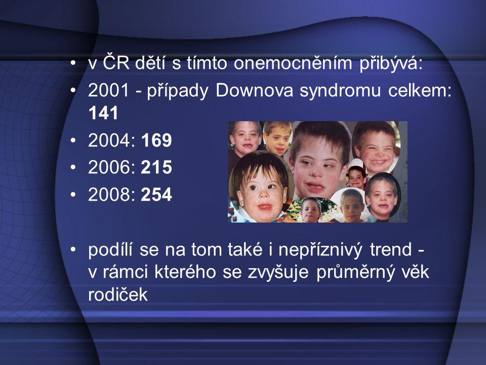 v ČR dětí s tímto onemocněním přibývá: 2001 - případy Downova syndromu celkem: 141 2004: 169 2006: 215 2008: 254 podílí se na tom také i nepříznivý tr