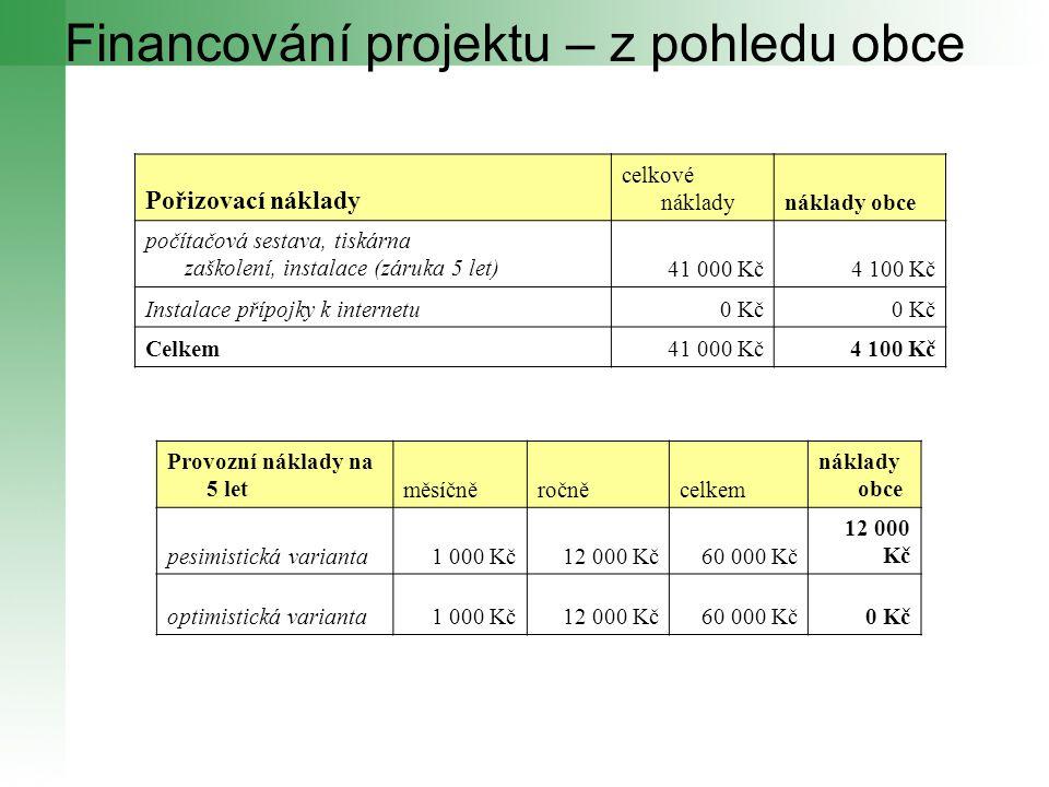 Financování projektu – z pohledu obce Pořizovací náklady celkové nákladynáklady obce počítačová sestava, tiskárna zaškolení, instalace (záruka 5 let)4