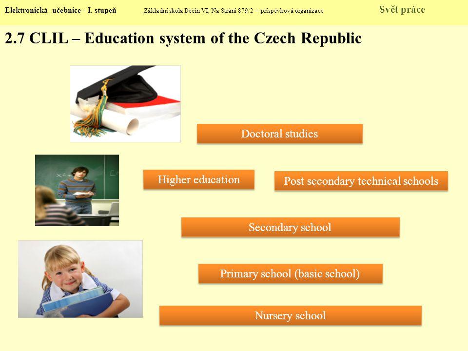 2.7 CLIL – Education system of the Czech Republic Elektronická učebnice - I. stupeň Základní škola Děčín VI, Na Stráni 879/2 – příspěvková organizace