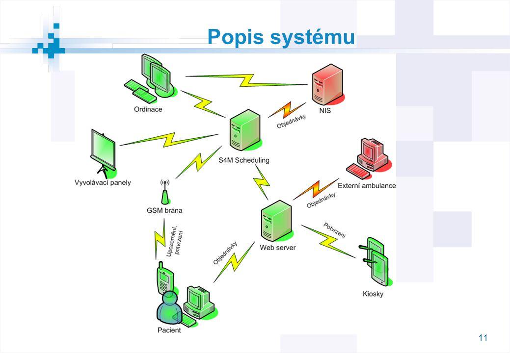 11 Popis systému