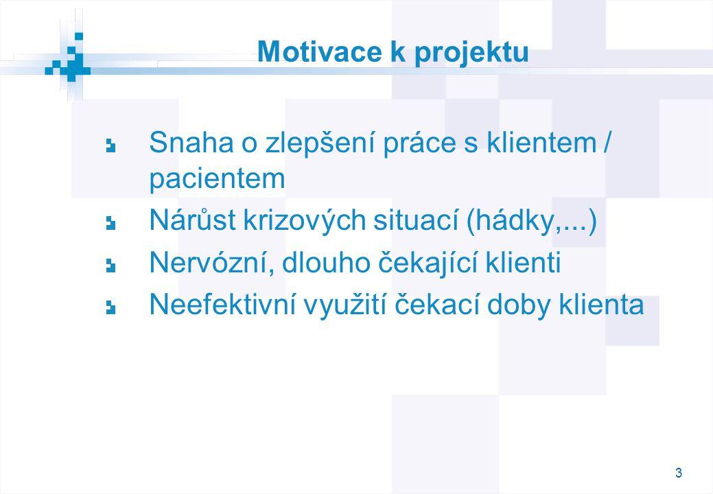 3 Motivace k projektu Snaha o zlepšení práce s klientem / pacientem Nárůst krizových situací (hádky,...) Nervózní, dlouho čekající klienti Neefektivní využití čekací doby klienta