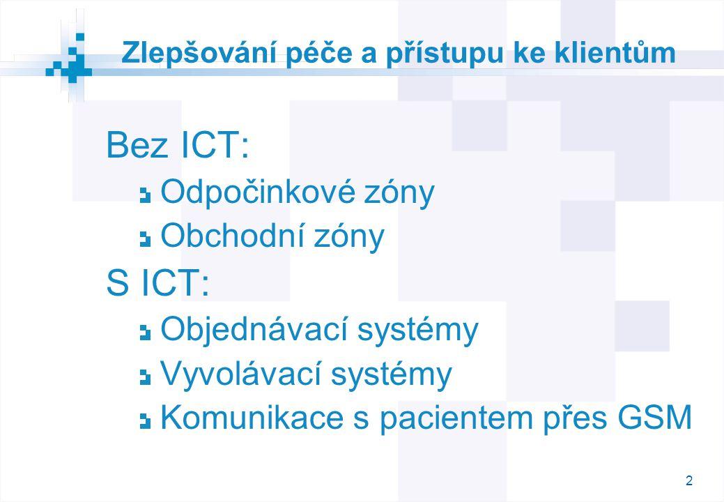 2 Bez ICT: Odpočinkové zóny Obchodní zóny S ICT: Objednávací systémy Vyvolávací systémy Komunikace s pacientem přes GSM Zlepšování péče a přístupu ke