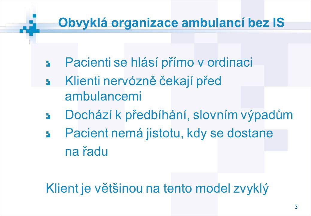 3 Obvyklá organizace ambulancí bez IS Pacienti se hlásí přímo v ordinaci Klienti nervózně čekají před ambulancemi Dochází k předbíhání, slovním výpadům Pacient nemá jistotu, kdy se dostane na řadu Klient je většinou na tento model zvyklý