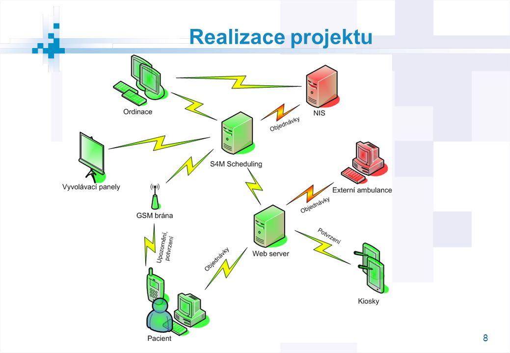 8 Realizace projektu