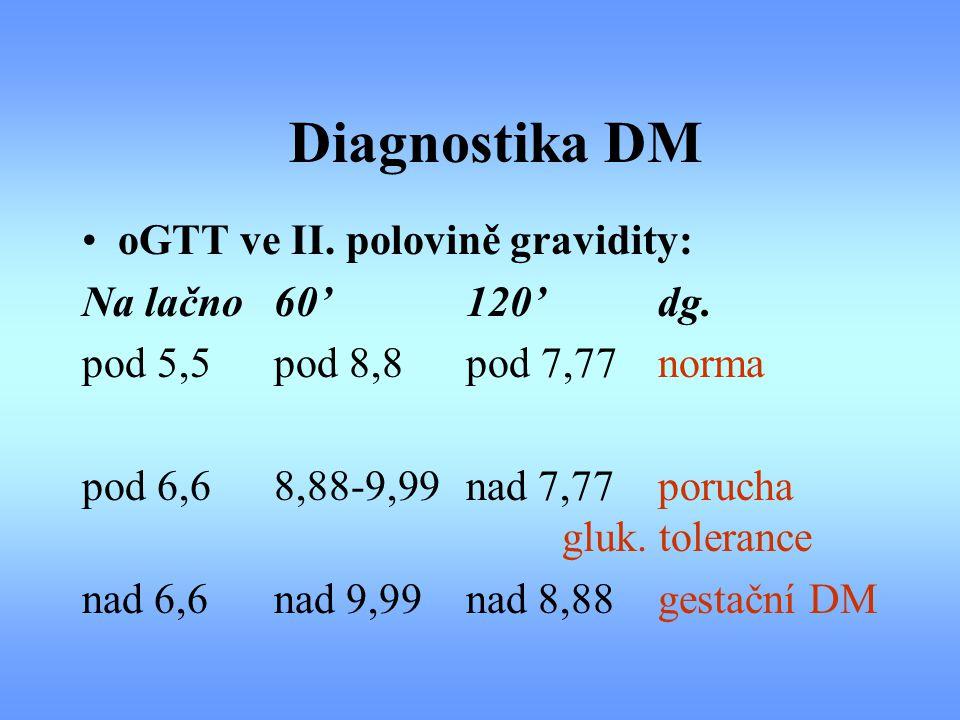 Novější kriteria oGTT(75g Glu) pouze po 120 min  7,7 =norma oGTT 60min+120min 5,5 - 10,0 - 8,3 Glykemie na lačno 6,1 - 7,0 vysoké riziko DM Glykemie na lačno  7,8 jasná Dg DM Glykemie během dne  11,1 jasná Dg DM Diagnostika DM