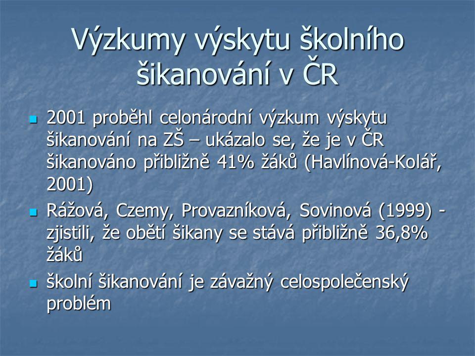 Výzkumy výskytu školního šikanování v ČR 2001 proběhl celonárodní výzkum výskytu šikanování na ZŠ – ukázalo se, že je v ČR šikanováno přibližně 41% žáků (Havlínová-Kolář, 2001) 2001 proběhl celonárodní výzkum výskytu šikanování na ZŠ – ukázalo se, že je v ČR šikanováno přibližně 41% žáků (Havlínová-Kolář, 2001) Rážová, Czemy, Provazníková, Sovinová (1999) - zjistili, že obětí šikany se stává přibližně 36,8% žáků Rážová, Czemy, Provazníková, Sovinová (1999) - zjistili, že obětí šikany se stává přibližně 36,8% žáků školní šikanování je závažný celospolečenský problém školní šikanování je závažný celospolečenský problém
