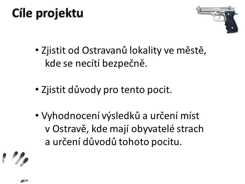 Cíle projektu Zjistit od Ostravanů lokality ve městě, kde se necítí bezpečně. Zjistit důvody pro tento pocit. Vyhodnocení výsledků a určení míst v Ost