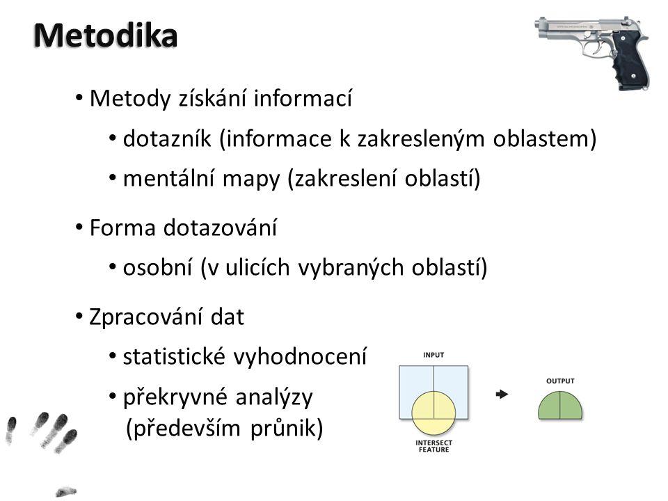 Metodika Metody získání informací dotazník (informace k zakresleným oblastem) mentální mapy (zakreslení oblastí) Forma dotazování osobní (v ulicích vy