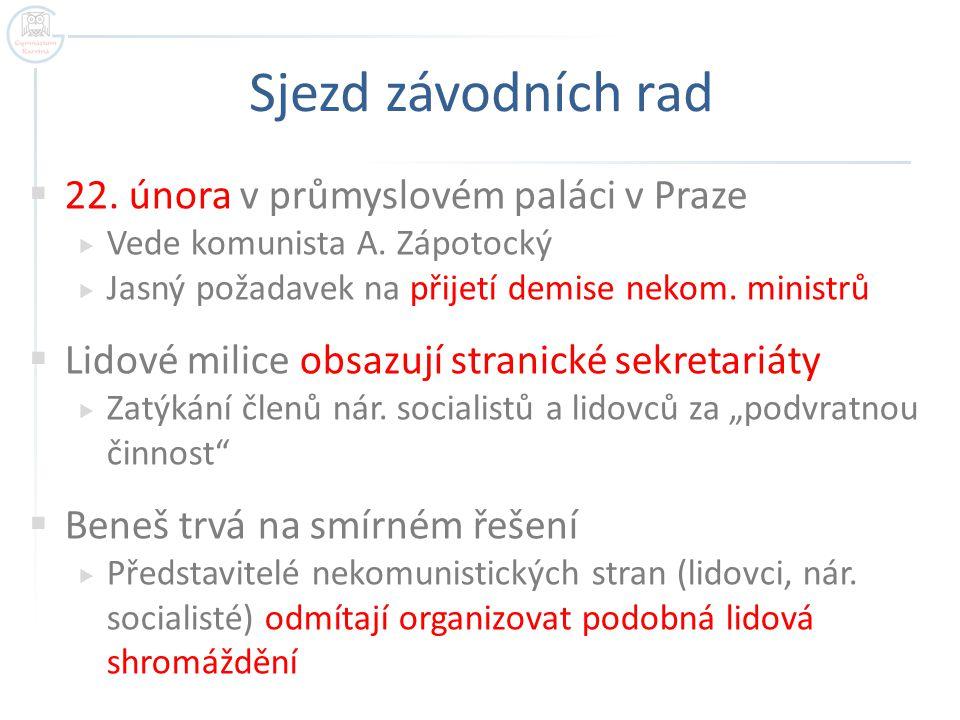 Sjezd závodních rad  22. února v průmyslovém paláci v Praze  Vede komunista A. Zápotocký  Jasný požadavek na přijetí demise nekom. ministrů  Lidov