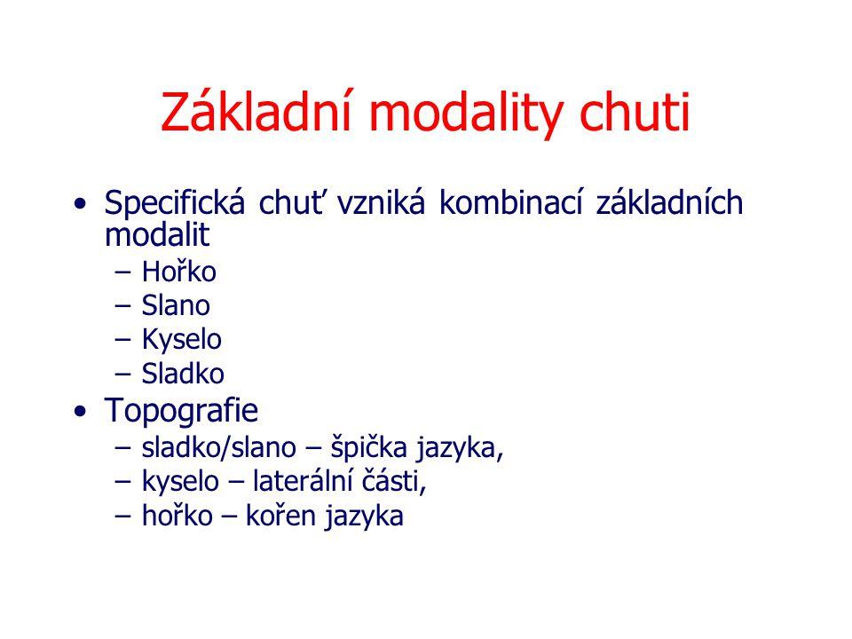 Základní modality chuti Specifická chuť vzniká kombinací základních modalit –Hořko –Slano –Kyselo –Sladko Topografie –sladko/slano – špička jazyka, –k