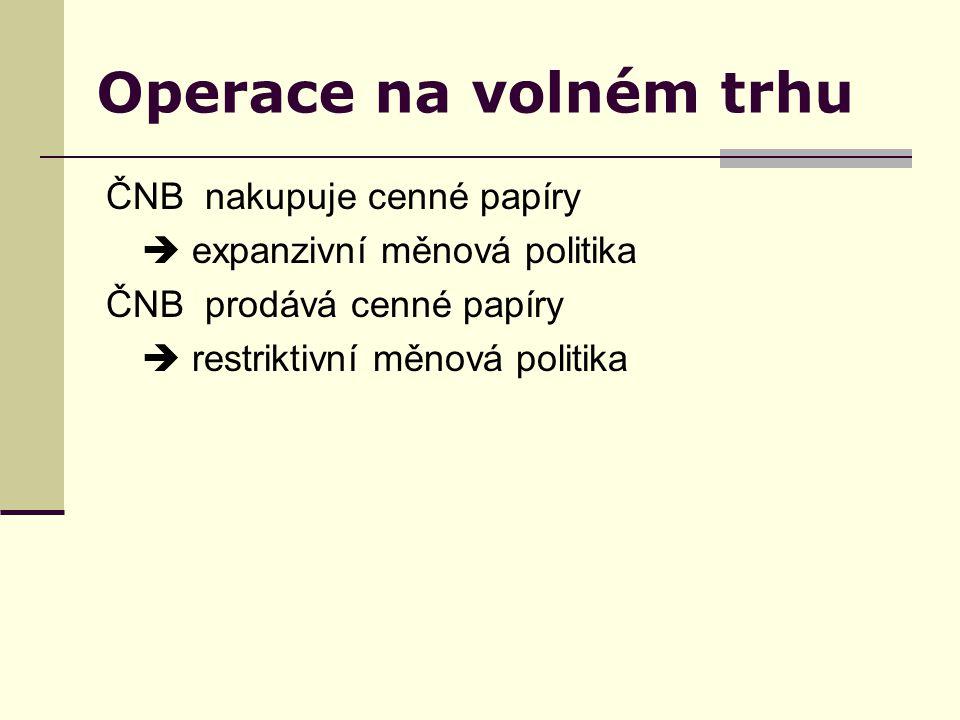 Operace na volném trhu ČNB nakupuje cenné papíry  expanzivní měnová politika ČNB prodává cenné papíry  restriktivní měnová politika