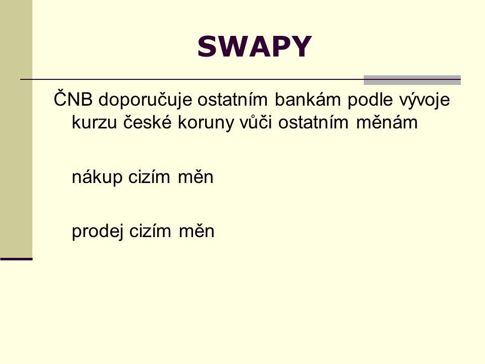 SWAPY ČNB doporučuje ostatním bankám podle vývoje kurzu české koruny vůči ostatním měnám nákup cizím měn prodej cizím měn
