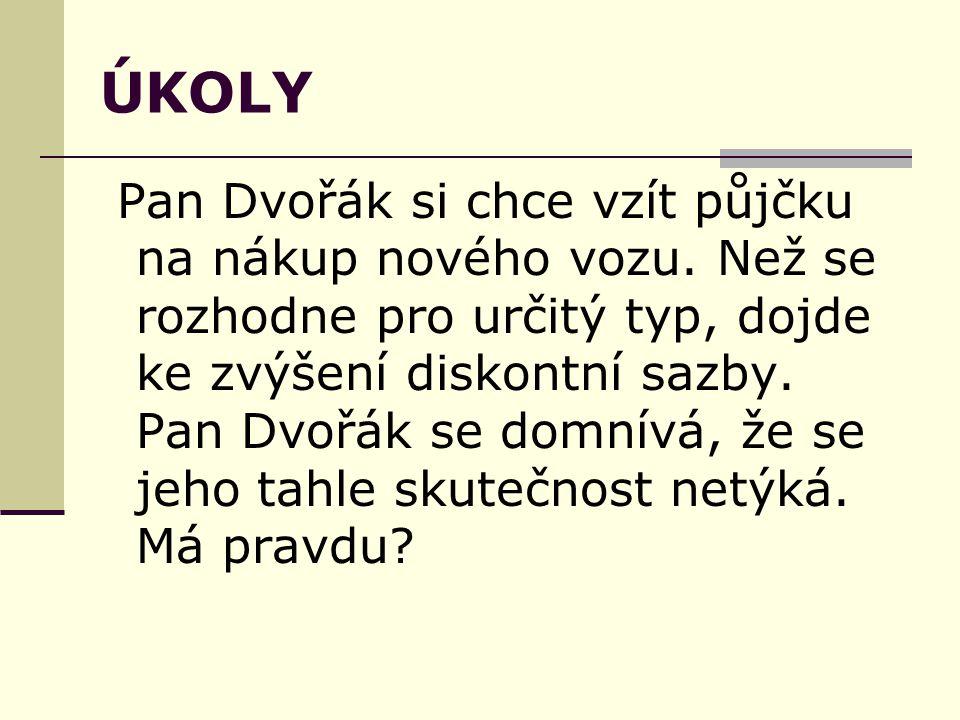 ÚKOLY Pan Dvořák si chce vzít půjčku na nákup nového vozu.