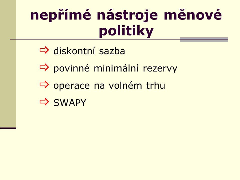 nepřímé nástroje měnové politiky  diskontní sazba  povinné minimální rezervy  operace na volném trhu  SWAPY