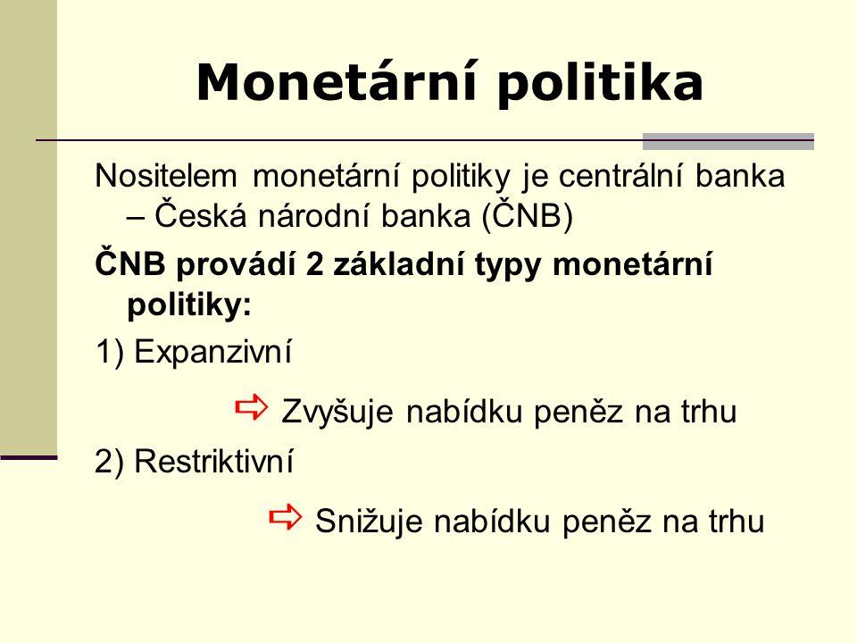 Monetární politika Nositelem monetární politiky je centrální banka – Česká národní banka (ČNB) ČNB provádí 2 základní typy monetární politiky: 1) Expanzivní  Zvyšuje nabídku peněz na trhu 2) Restriktivní  Snižuje nabídku peněz na trhu