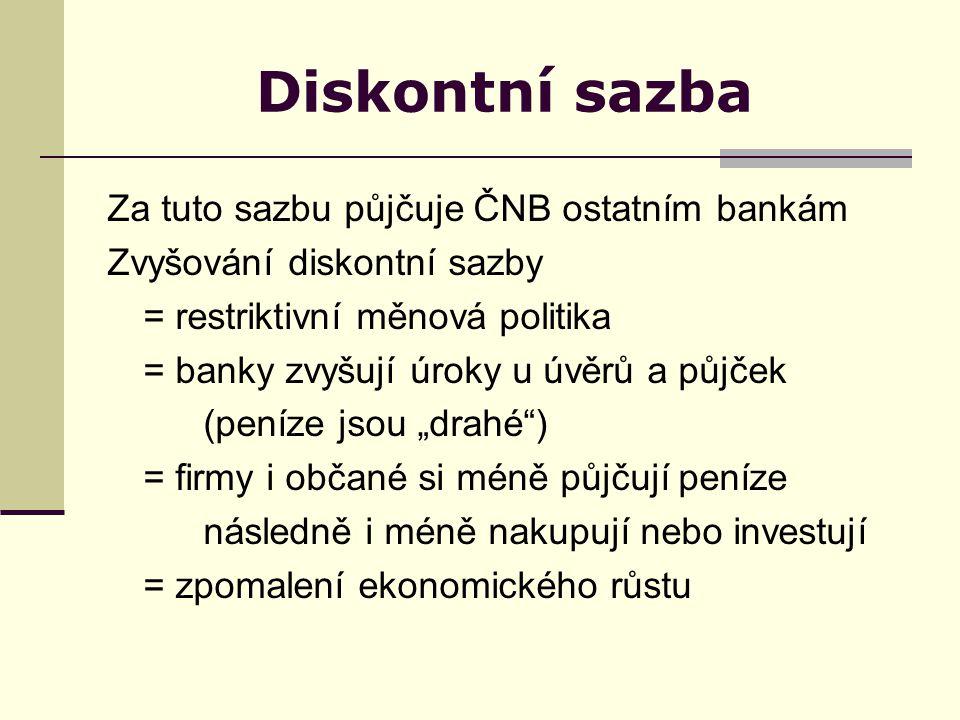 Povinné minimální rezervy Z každého vkladu ukládají banky na svůj účet u ČNB určitou malou částku např.