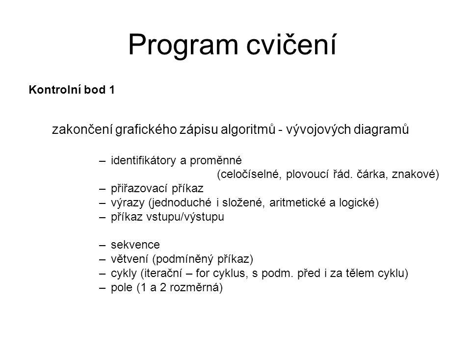 Program cvičení Kontrolní bod 1 zakončení grafického zápisu algoritmů - vývojových diagramů –identifikátory a proměnné (celočíselné, plovoucí řád.