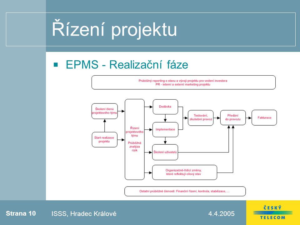 Strana 10 4.4.2005Testovací zápatí Řízení projektu EPMS - Realizační fáze ISSS, Hradec Králové
