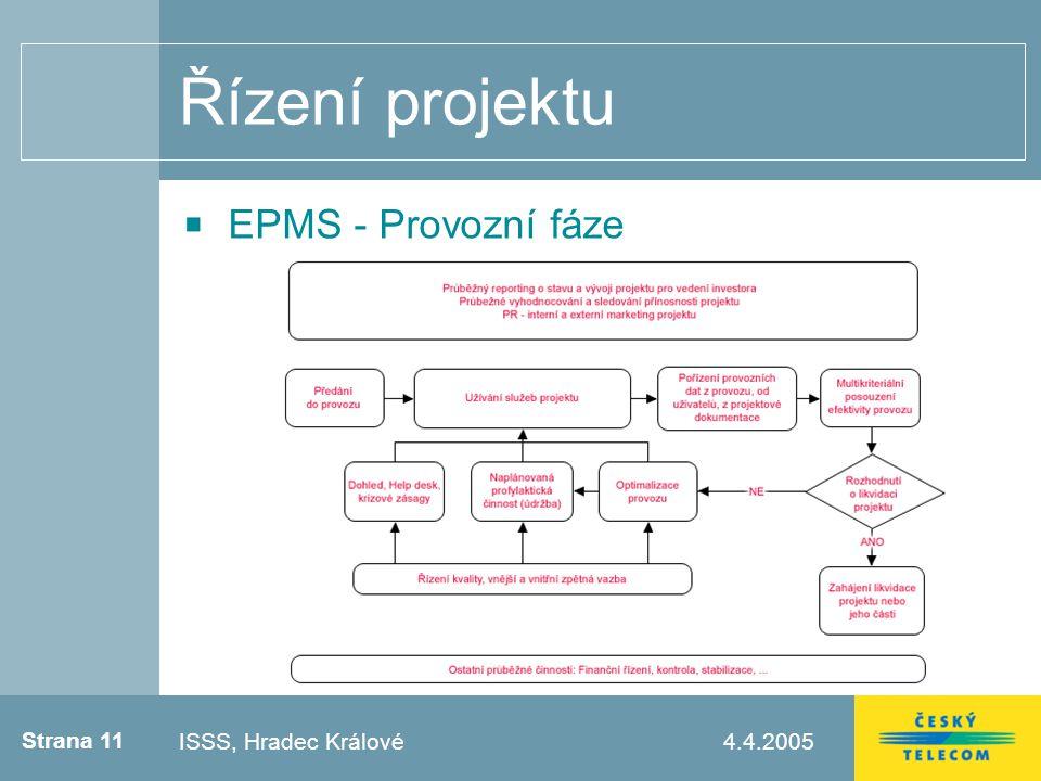 Strana 11 4.4.2005Testovací zápatí Řízení projektu EPMS - Provozní fáze ISSS, Hradec Králové