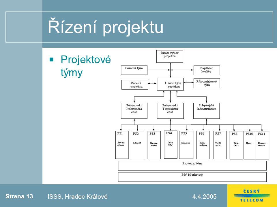 Strana 13 4.4.2005Testovací zápatí Řízení projektu Projektové týmy ISSS, Hradec Králové