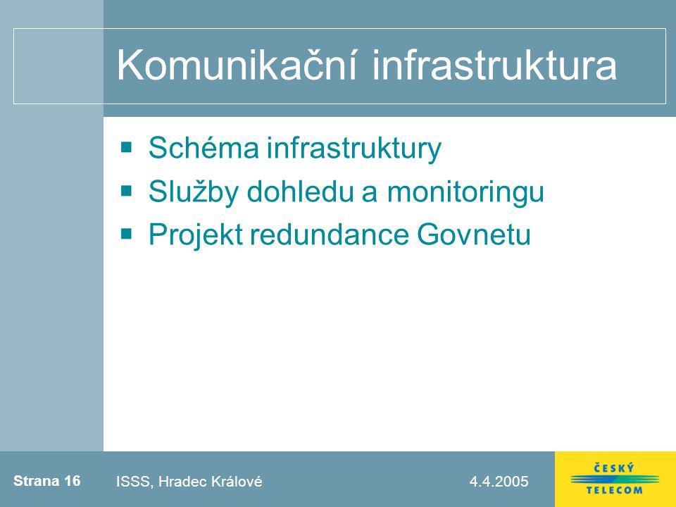 Strana 16 4.4.2005Testovací zápatí Komunikační infrastruktura Schéma infrastruktury Služby dohledu a monitoringu Projekt redundance Govnetu ISSS, Hradec Králové