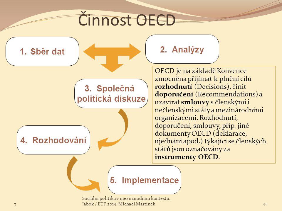 Činnost OECD 1.Sběr dat 2. Analýzy 3. Společná politická diskuze 4. Rozhodování 5. Implementace OECD je na základě Konvence zmocněna přijímat k plnění
