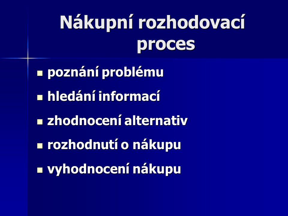Nákupní rozhodovací proces poznání problému poznání problému hledání informací hledání informací zhodnocení alternativ zhodnocení alternativ rozhodnut