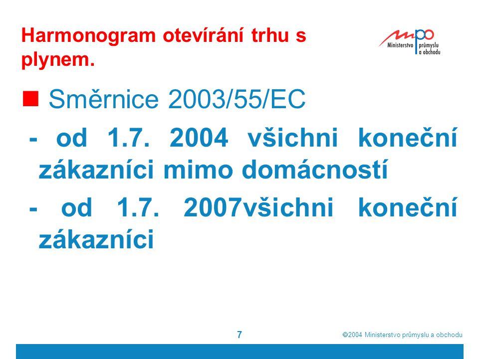  2004  Ministerstvo průmyslu a obchodu 7 Harmonogram otevírání trhu s plynem.