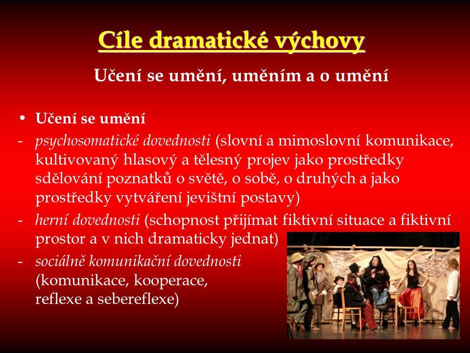Zdroje http://www.drama.cz/ http://www.damu.cz/katedry-a-kabinety/katedra- vychovne-dramatiky/dramaticka-vychova-a-ramcove- vzdelavaci-programy http://clanky.rvp.cz/clanek/c/Z/325/dramaticka- vychova-v-ramcovem-vzdelavacim-programu-pro- zakladni-vzdelavani.html/ http://clanky.rvp.cz/clanek/c/Z/407/podil-dramaticke- vychovy-na-utvareni-a-rozvijeni-klicovych- kompetenci.html/ http://rvp.cz/filtr-ZVJB-DC-1 http://pdf.uhk.cz/uppe/dalsi_cinnost/dramaticka.htm