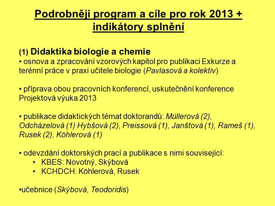 Podrobněji program a cíle pro rok 2013 + indikátory splnění (1) Didaktika biologie a chemie osnova a zpracování vzorových kapitol pro publikaci Exkurze a terénní práce v praxi učitele biologie (Pavlasová a kolektiv) příprava obou pracovních konferencí, uskutečnění konference Projektová výuka 2013 publikace didaktických témat doktorandů: Müllerová (2), Odcházelová (1) Hybšová (2), Preissová (1), Janštová (1), Rameš (1), Rusek (2), Köhlerová (1) odevzdání doktorských prací a publikace s nimi související: KBES: Novotný, Skýbová KCHDCH: Köhlerová, Rusek učebnice (Skýbová, Teodoridis)
